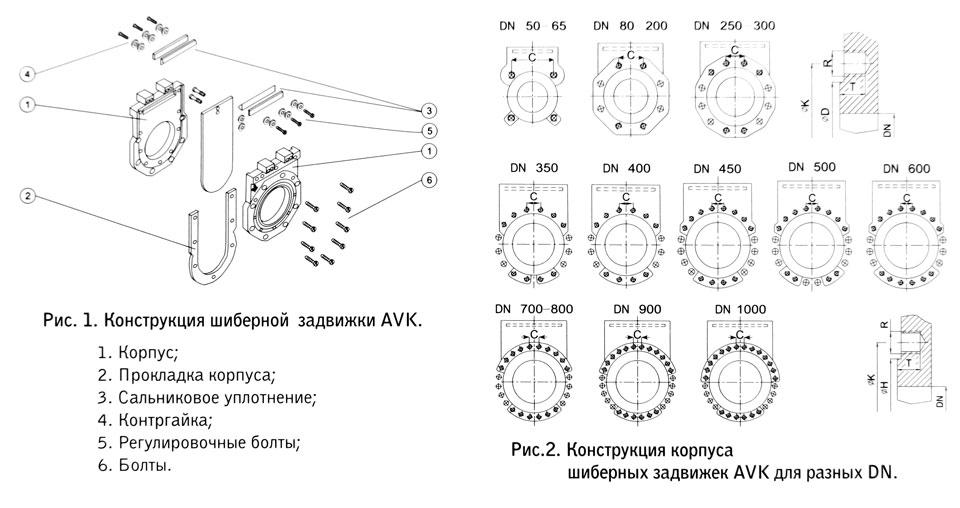 инструкция по замене задвижек img-1